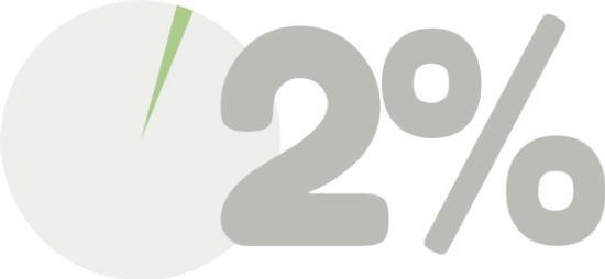 20130626-2percent.2jpg.jpg