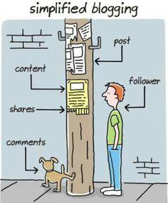 20200917-blogging.jpg